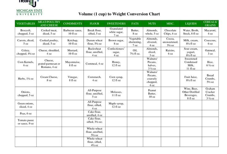What Are The Ways To Have A Healthy And Fit Weight?