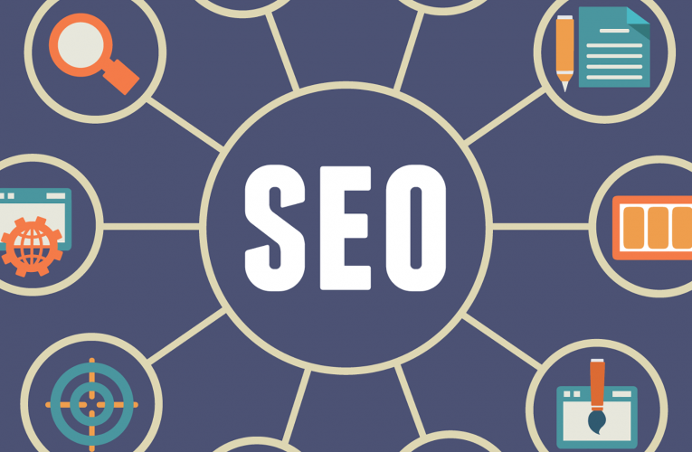 How Local Search Optimization Leads To Business Profitability